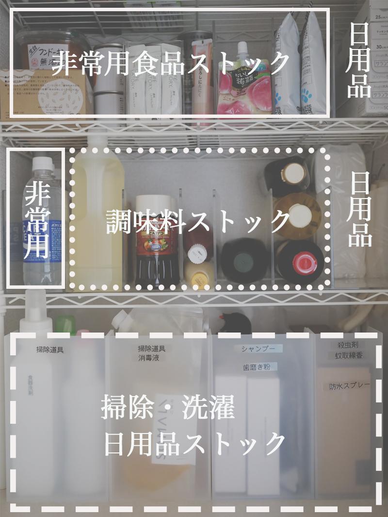 f:id:yamasan0521:20210707160433p:plain