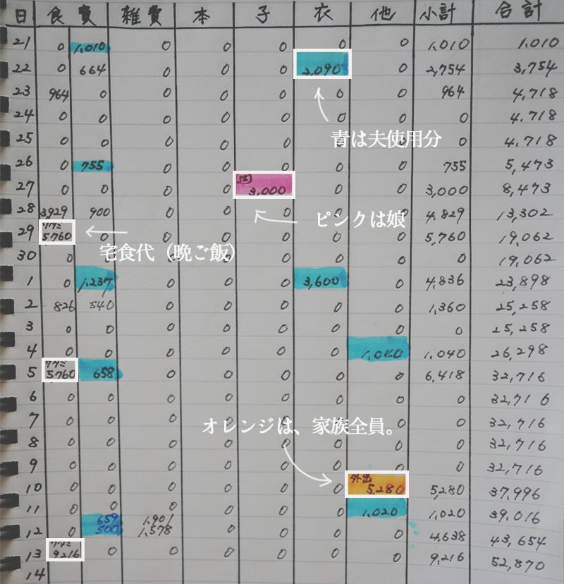 f:id:yamasan0521:20210714154501p:plain