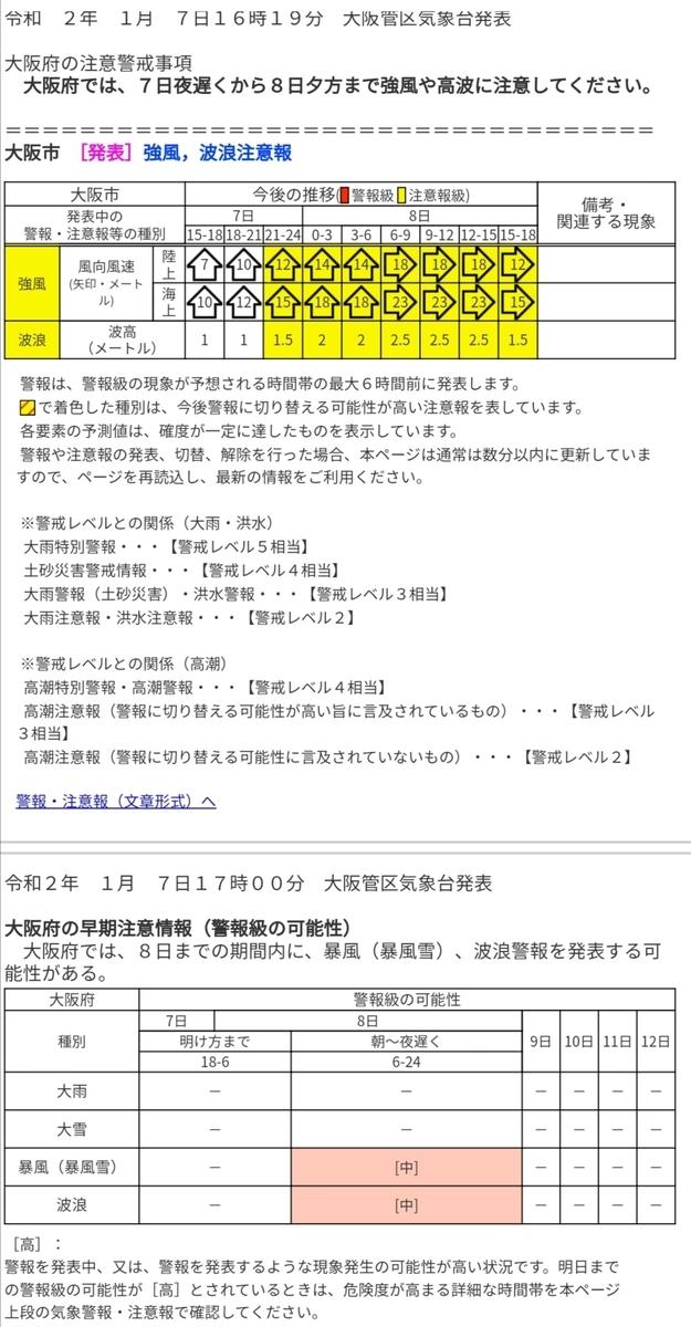 f:id:yamasan4:20200107202038j:plain