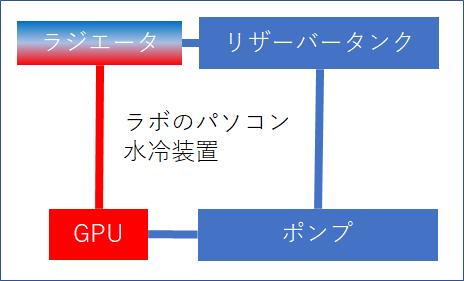f:id:yamashin0922:20200119175305p:plain