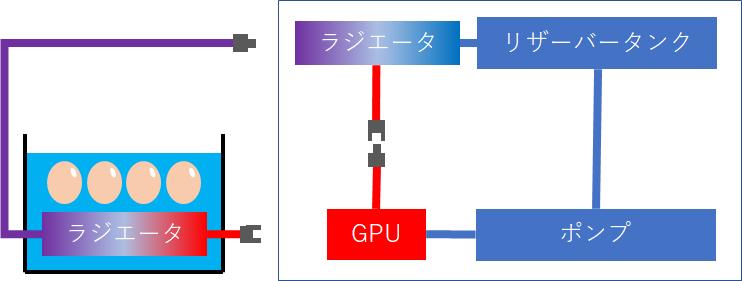f:id:yamashin0922:20200120195819p:plain
