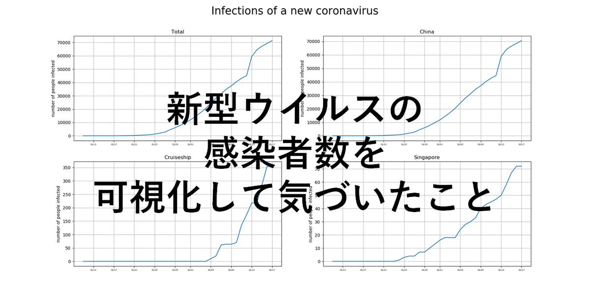 f:id:yamashin0922:20200218063637p:plain