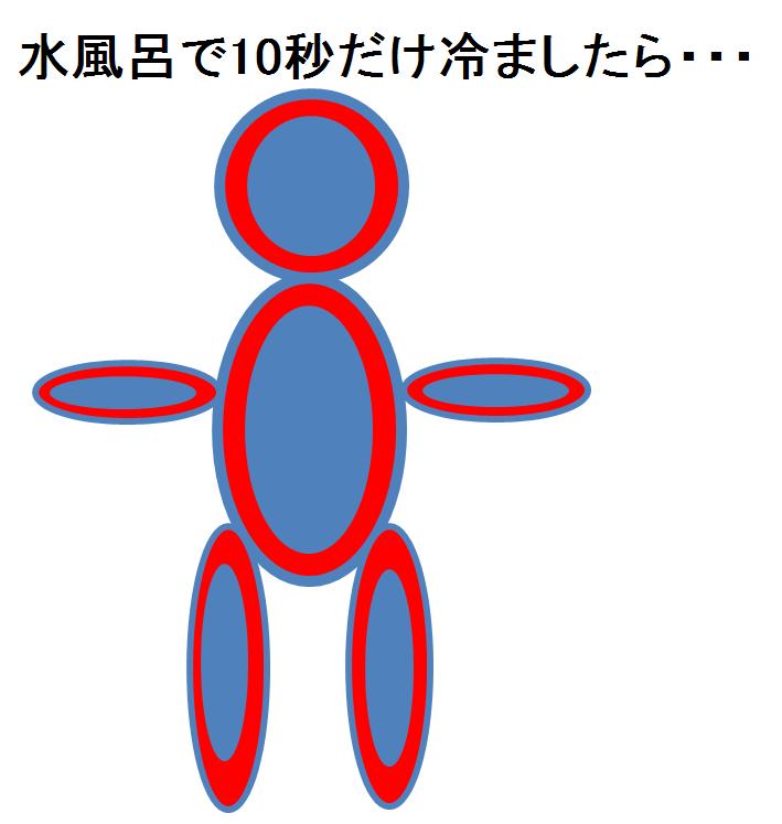 f:id:yamashitagolden:20170104234634p:plain