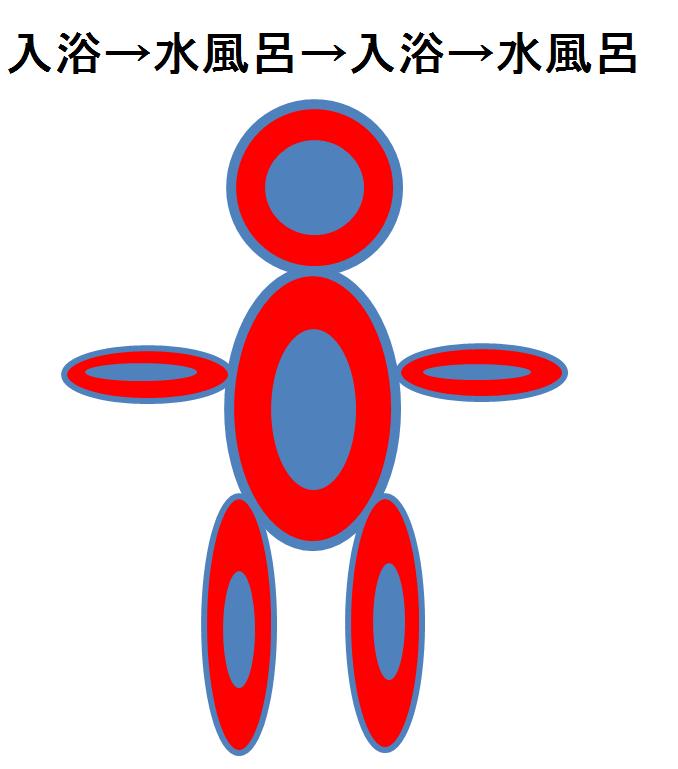 f:id:yamashitagolden:20170104235628p:plain