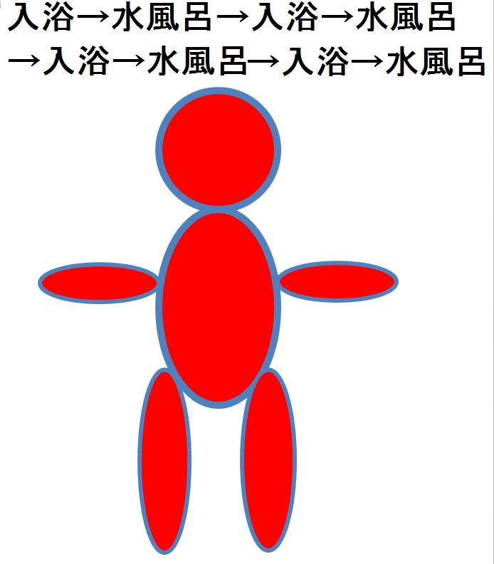 f:id:yamashitagolden:20170105000534p:plain