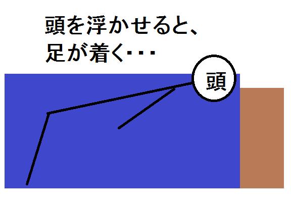 f:id:yamashitagolden:20170225182036p:plain