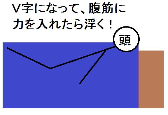 f:id:yamashitagolden:20170225182039p:plain