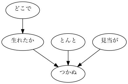 f:id:yamasy1549:20180419221240p:plain