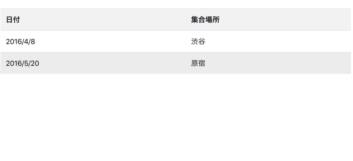 f:id:yamata214:20200517150139p:plain