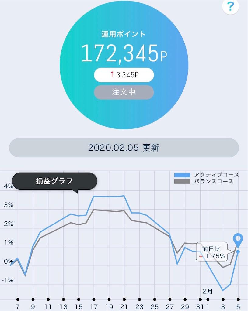f:id:yamatakepro:20200210012255j:image