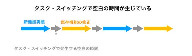 f:id:yamataku3831:20180908193351p:plain