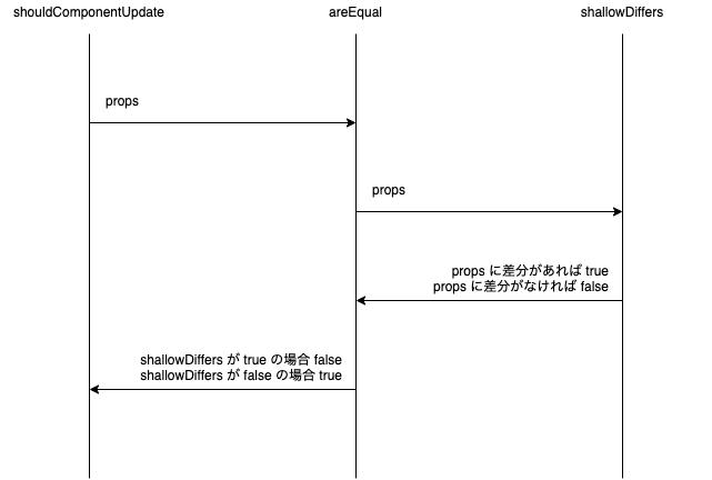 f:id:yamataku3831:20210417145730p:plain