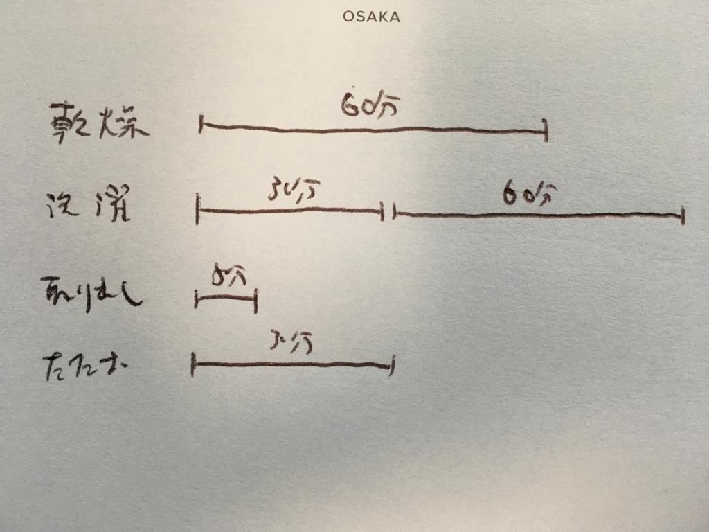 f:id:yamatatsu-kun:20170911135130j:plain