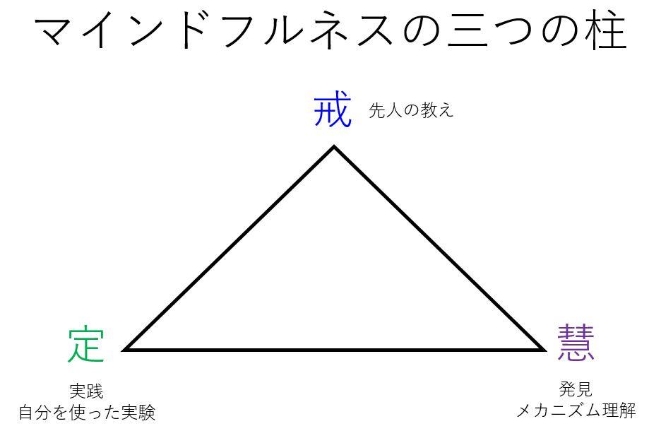 f:id:yamatatsu-kun:20170914213322j:plain