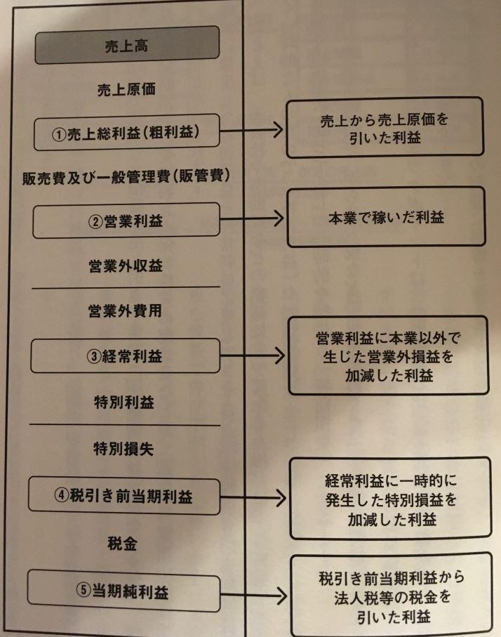 f:id:yamatatsu-kun:20170916211634j:plain