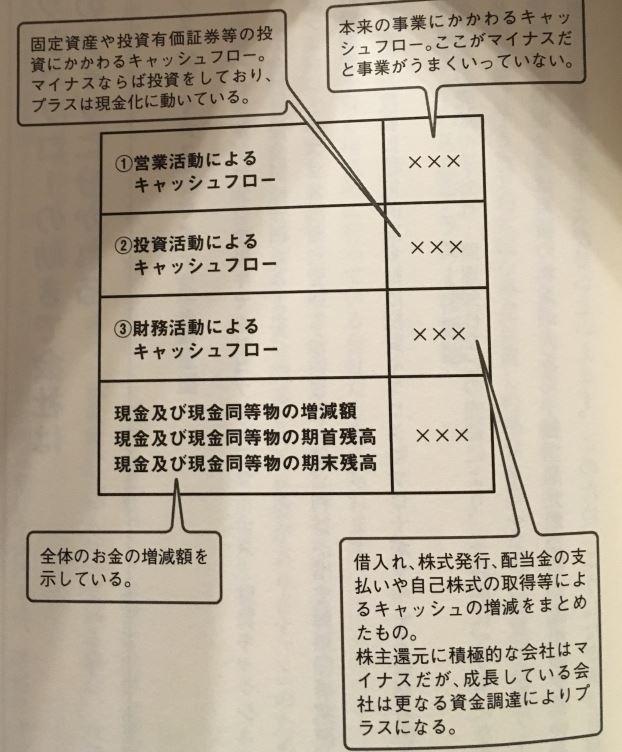 f:id:yamatatsu-kun:20170916211655j:plain