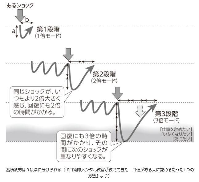 f:id:yamatatsu-kun:20170920100239j:plain