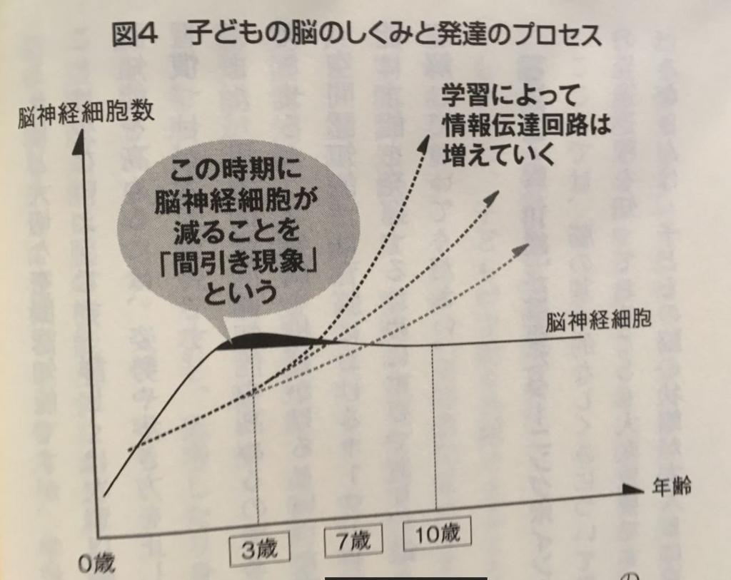 f:id:yamatatsu-kun:20171028101146j:plain