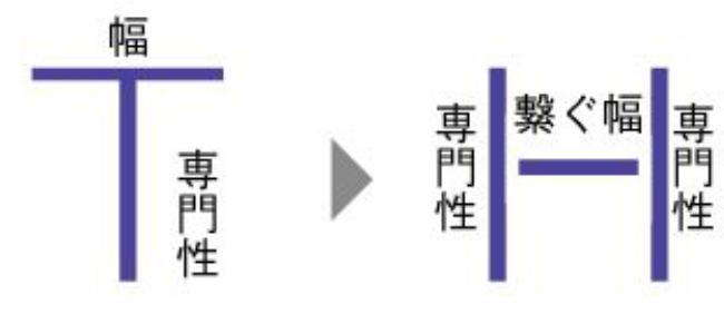 f:id:yamatatsu-kun:20180204072740p:plain