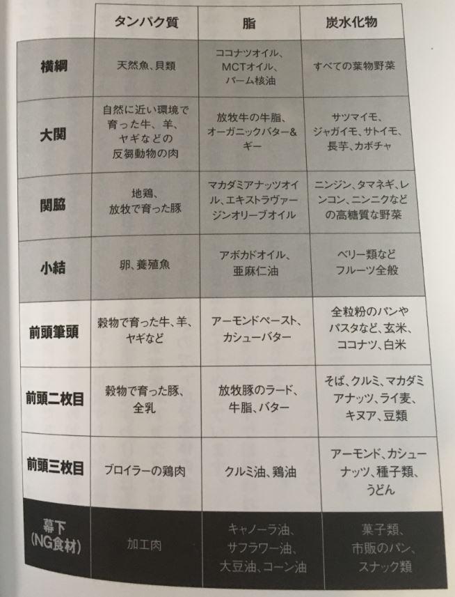 f:id:yamatatsu-kun:20180226145121j:plain