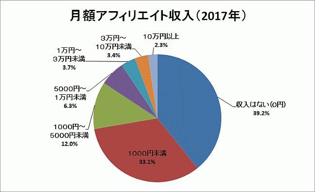 f:id:yamatatsu-kun:20180309104711j:plain