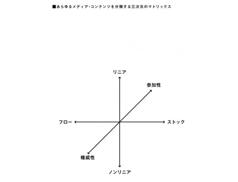 f:id:yamatatsu-kun:20180515142516p:plain