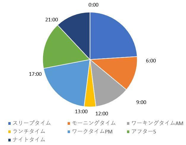 f:id:yamatatsu-kun:20181018084022j:plain