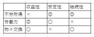 f:id:yamatatsu-kun:20181018084138j:plain