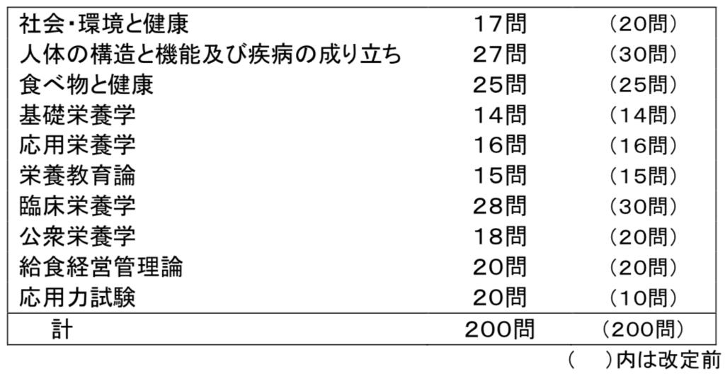 f:id:yamatatsu08:20180828153654p:plain