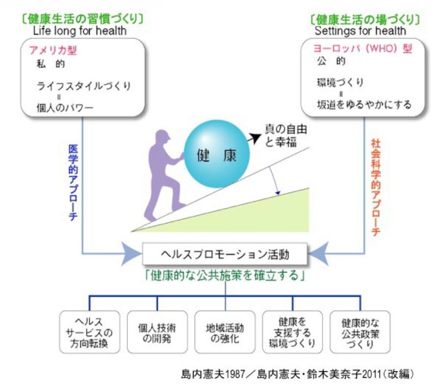 f:id:yamatatsu08:20180901084607p:plain