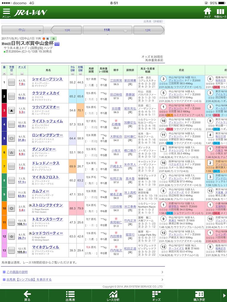 f:id:yamatatsu825:20170105085446p:image