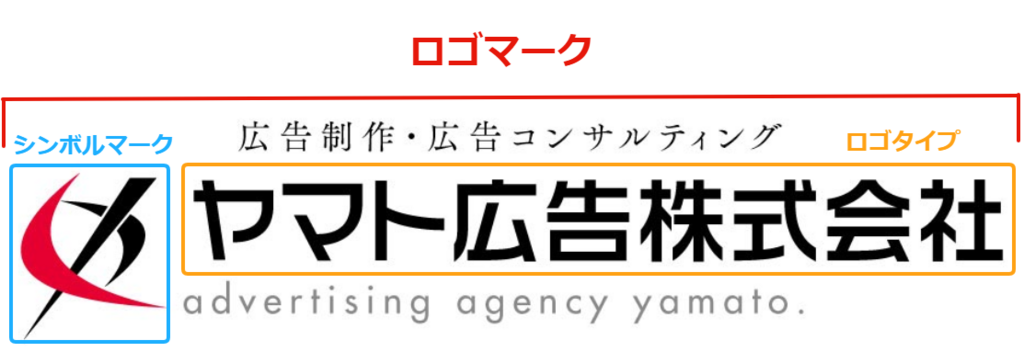f:id:yamato-fujita:20180222151659p:plain