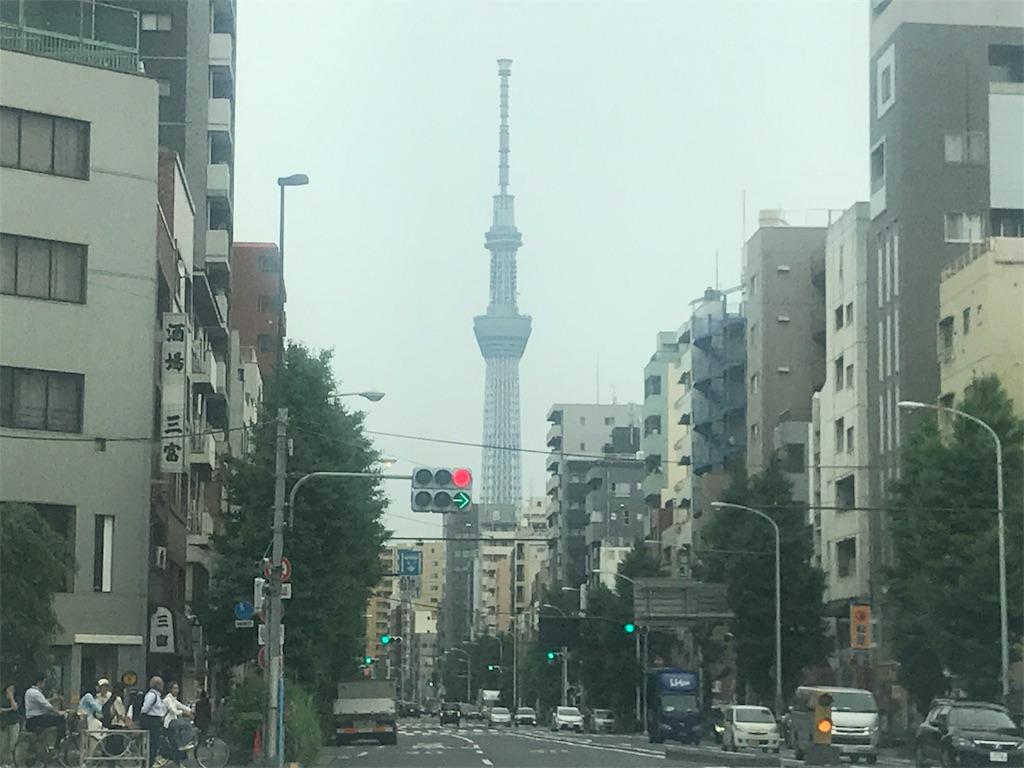 f:id:yamato-mitsumoto:20170516233108j:image