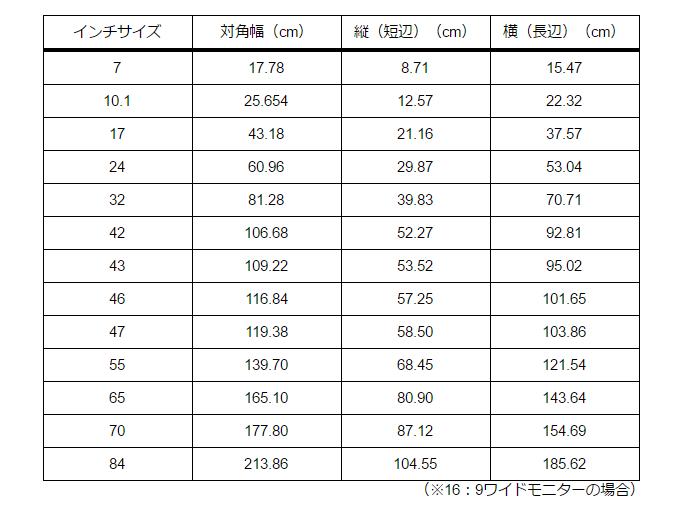 f:id:yamato-mitsumoto:20170608165206p:plain