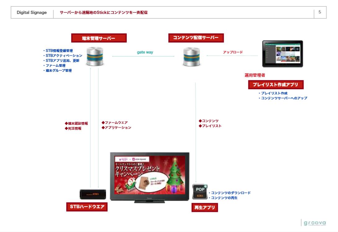 f:id:yamato-mitsumoto:20200417202536p:plain