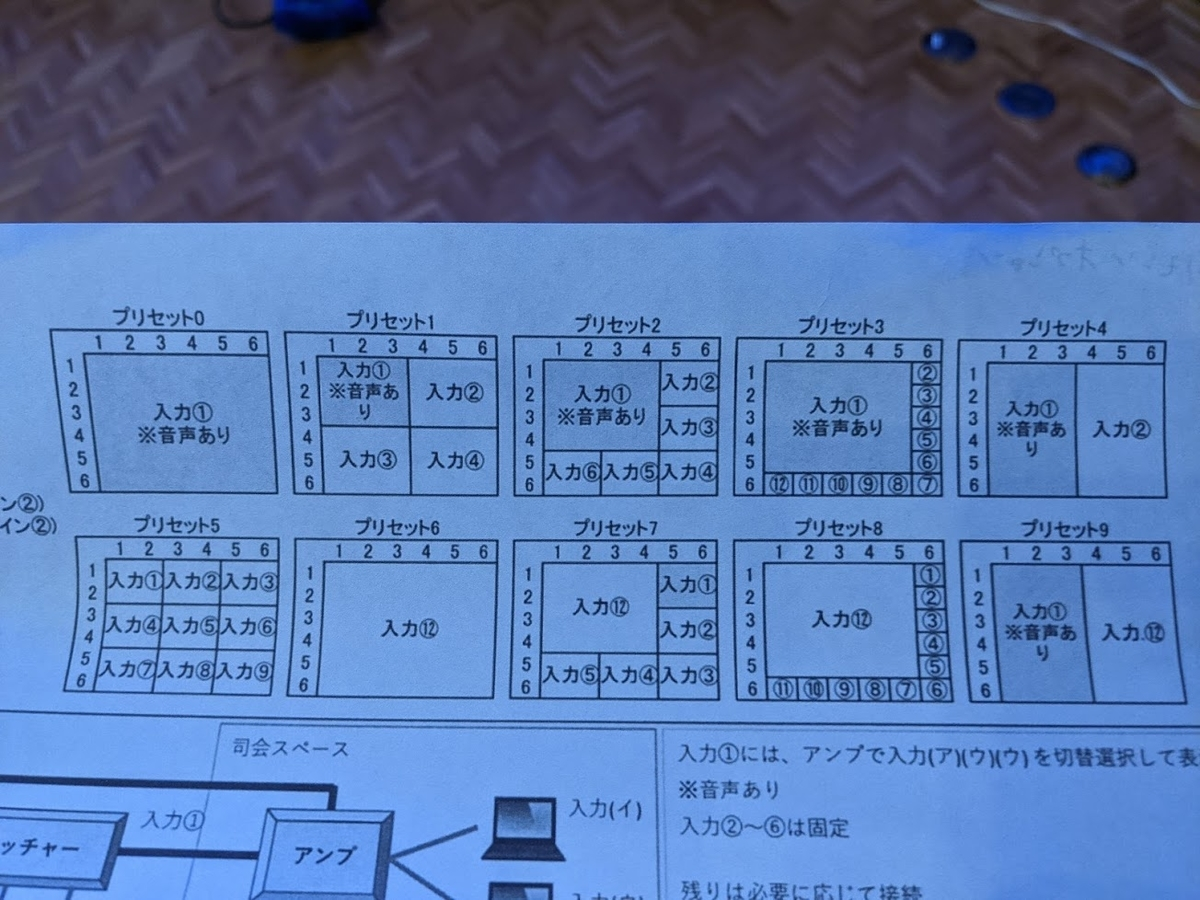 f:id:yamato-mitsumoto:20210616152754j:plain