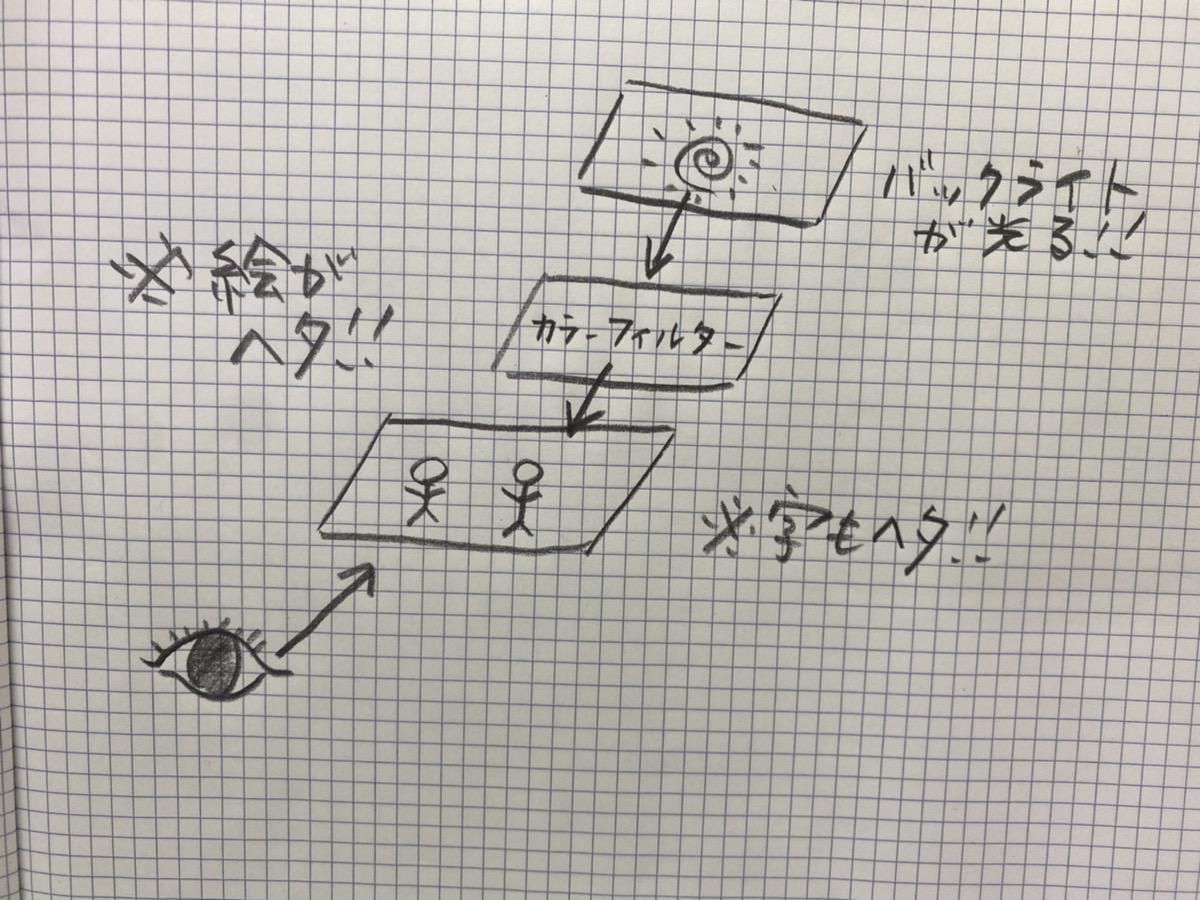 f:id:yamato-mitsumoto:20210828140654j:plain