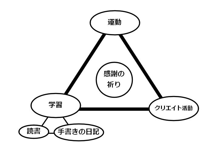 f:id:yamato-tsukasa:20180809051750p:plain