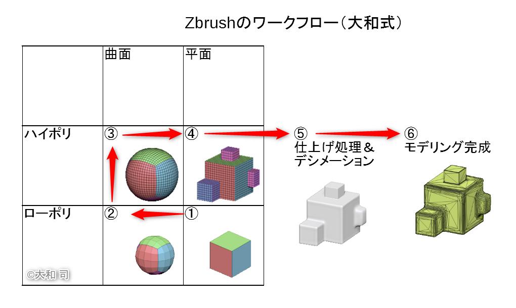 f:id:yamato-tsukasa:20181231010601p:plain