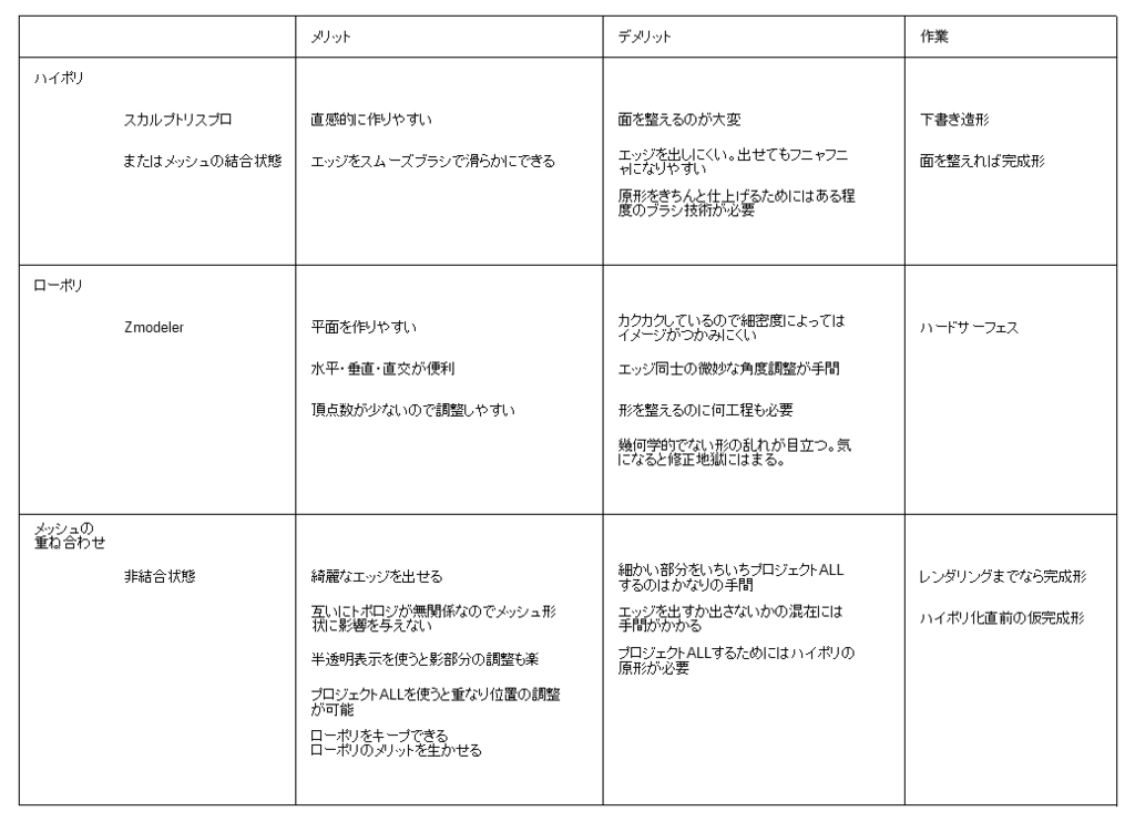 f:id:yamato-tsukasa:20181231145830p:plain