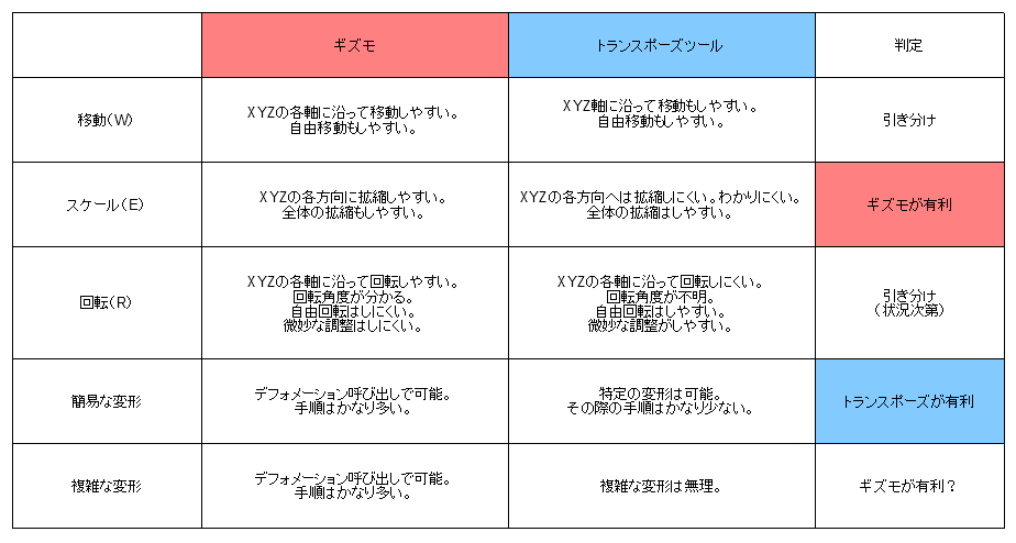 f:id:yamato-tsukasa:20190121060355p:plain