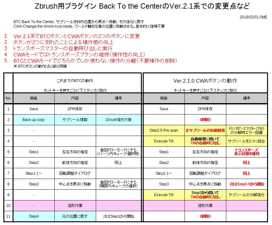 f:id:yamato-tsukasa:20190201220352p:plain