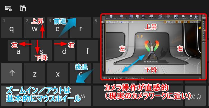 f:id:yamato-tsukasa:20190302183900p:plain