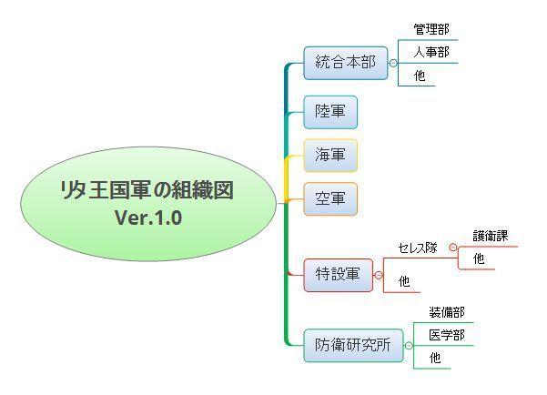 f:id:yamato-tsukasa:20190416193421j:plain
