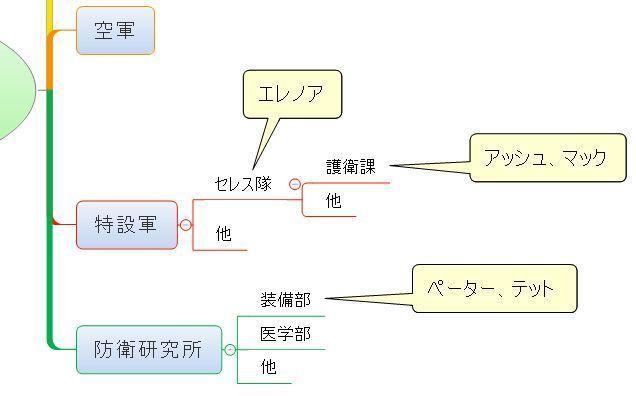 f:id:yamato-tsukasa:20190416193425j:plain