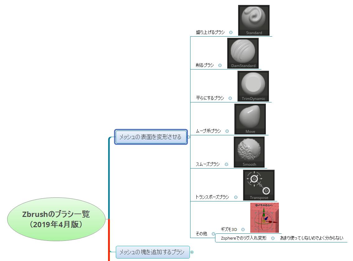 f:id:yamato-tsukasa:20190419013125p:plain