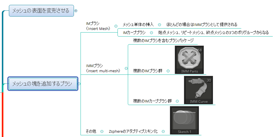 f:id:yamato-tsukasa:20190419014523p:plain