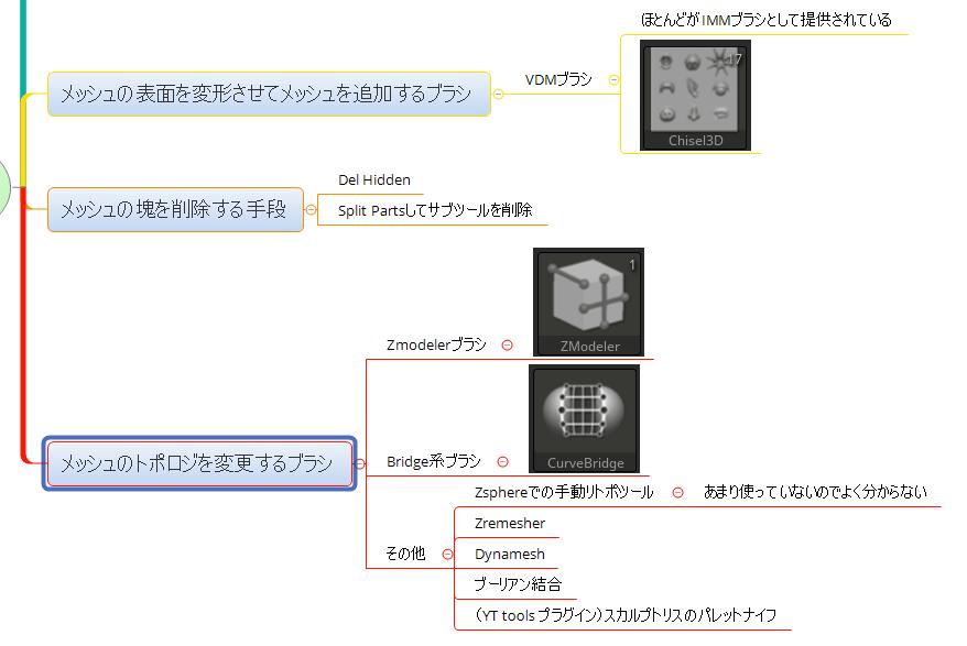 f:id:yamato-tsukasa:20190419014538p:plain