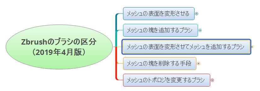 f:id:yamato-tsukasa:20190419033715p:plain