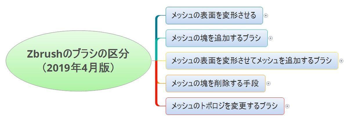 f:id:yamato-tsukasa:20200120041535j:plain